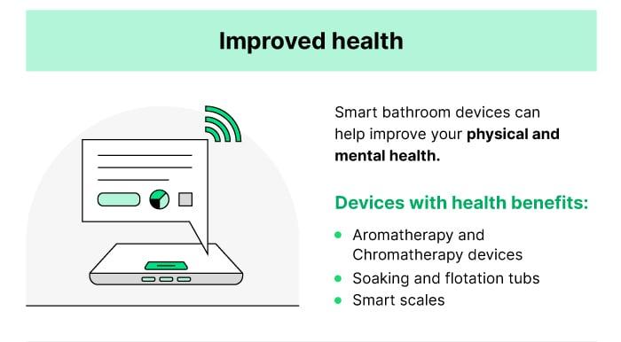 smart-bathrooms-003-improved-health