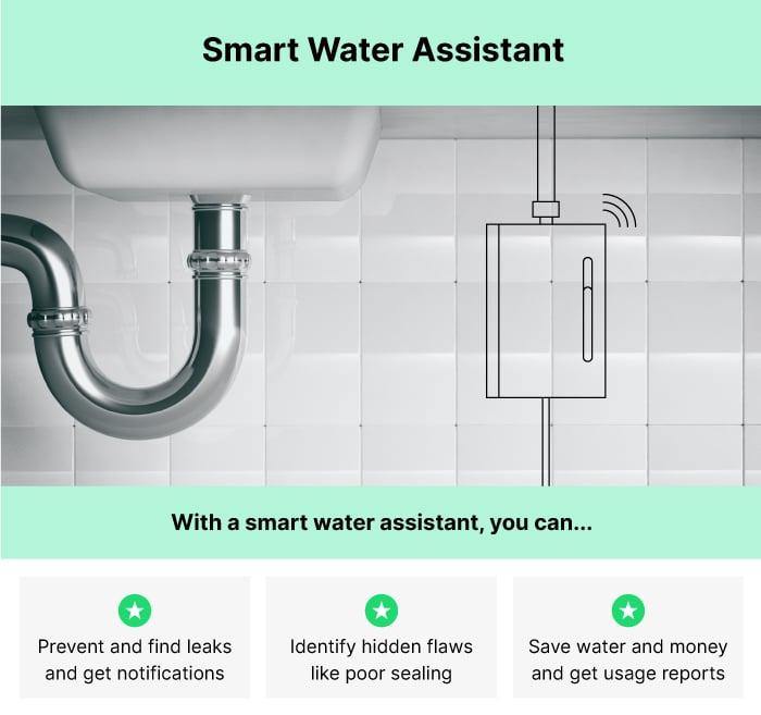 smart-bathrooms-009-smart-water-assistant