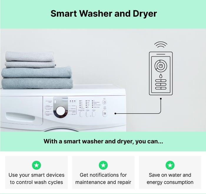 smart-bathrooms-010-smart-washer-dryer